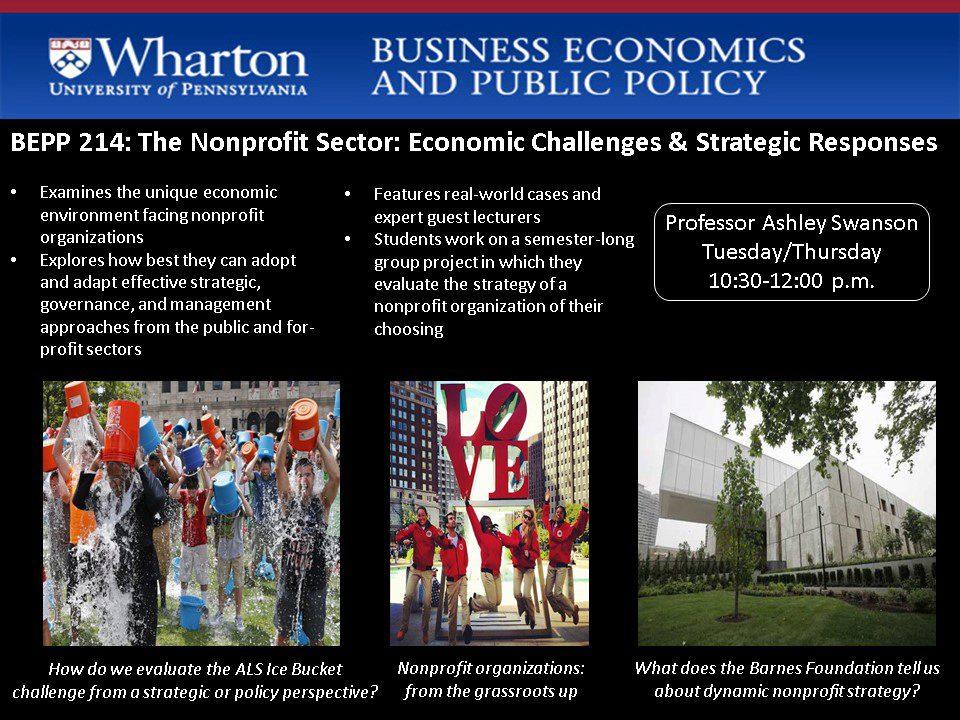 Course Promotion Bepp 214 Business Economics And Public